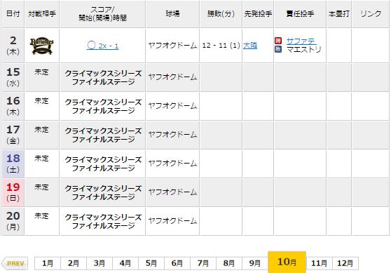 福岡ソフトバンクホークス 10月試合日程 拡大