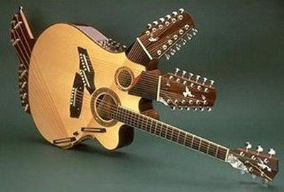 迷い型ギター